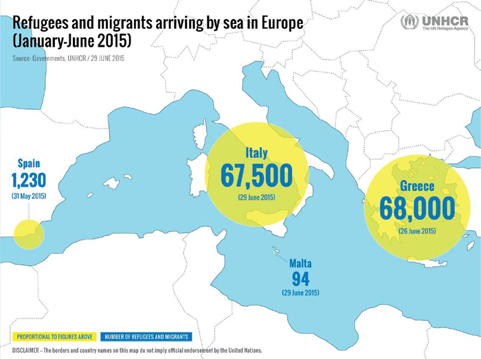 Boat Arrivals to Europe
