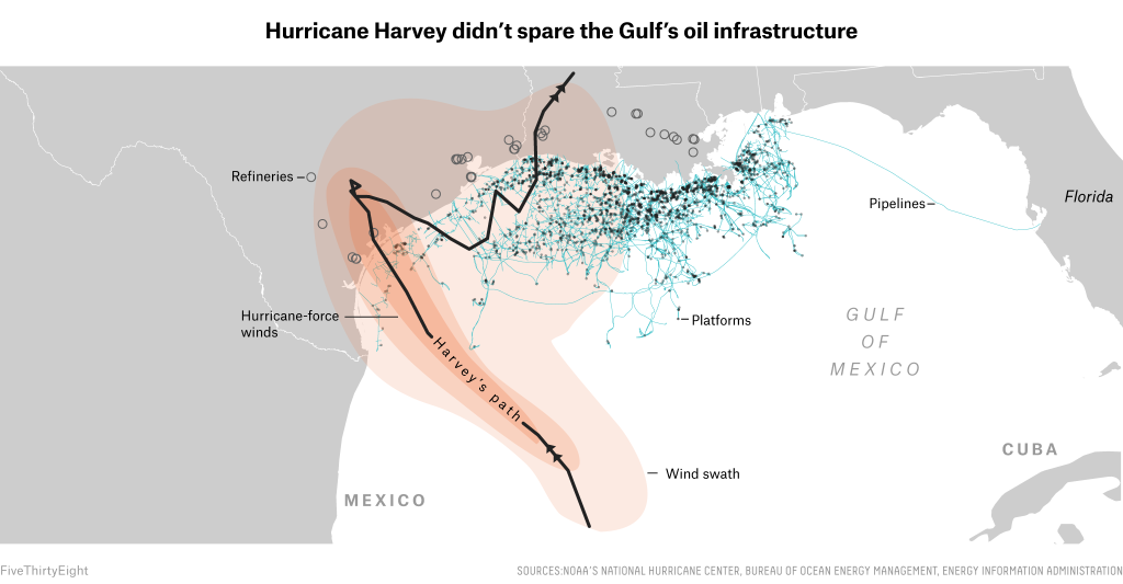 Cyclone Harvey
